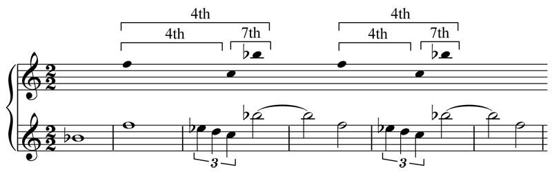 03-Main-Melody---4ths-motif