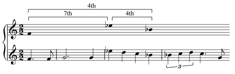 04-Middle-Section---4ths-motif