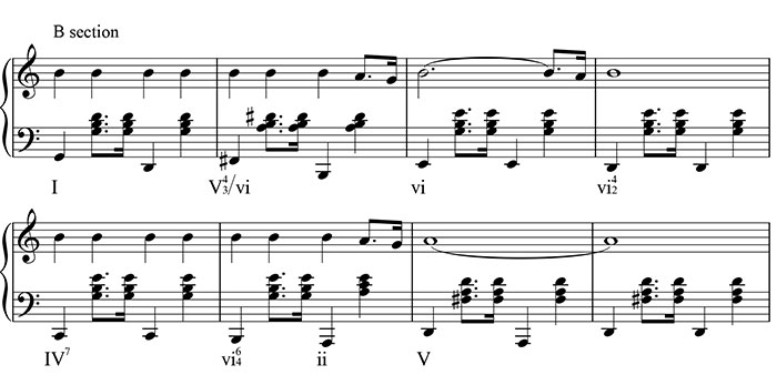 scores, themes