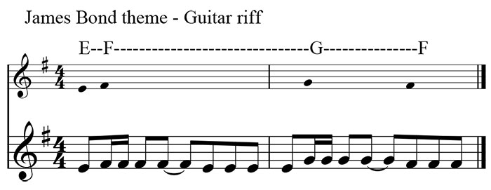 Guitar guitar tabs 007 theme song : John Barry's James Bond Scores (Part 5 of 6): The Living Daylights ...